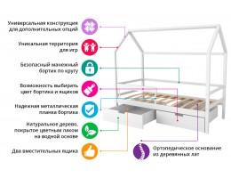 Детская кровать-домик Бельмарко Белая